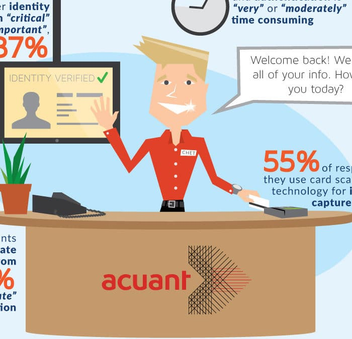 Acuant - How Do You Collect Customer Information?