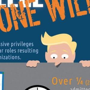 BeyondTrust - Privilege Gone Wild