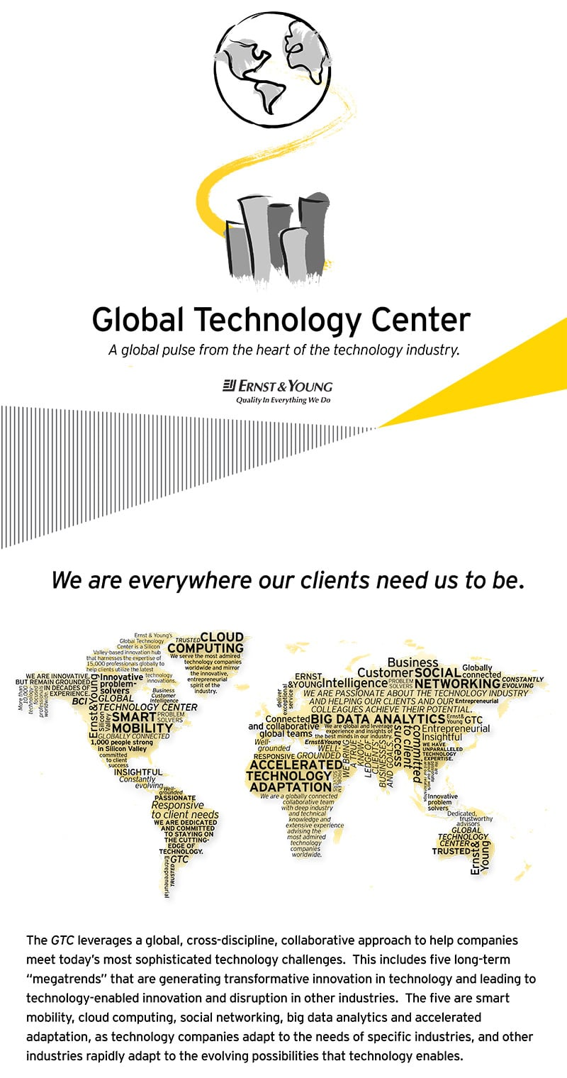EY - Global Technology Center