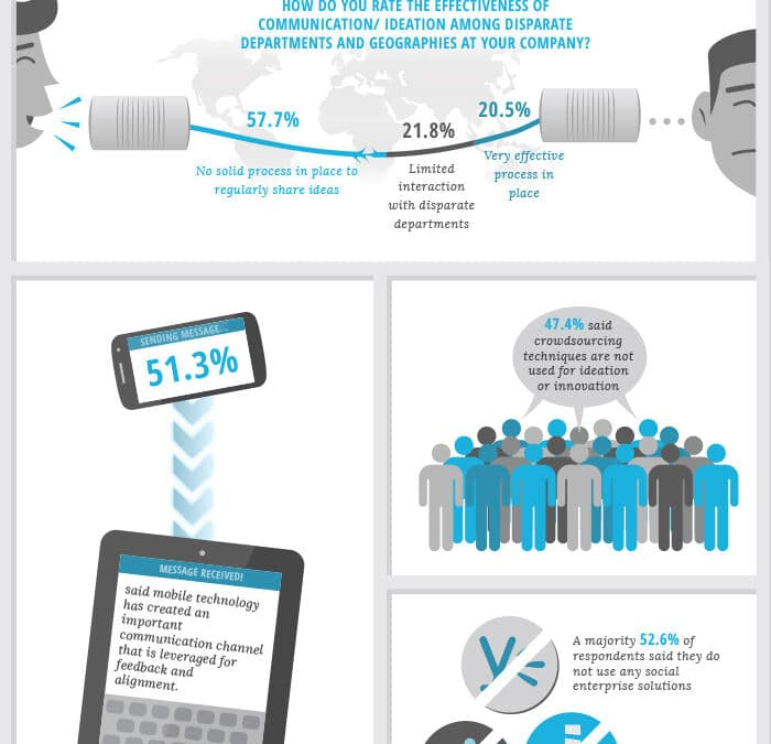 """CIOs Find Lack of Employee """"Buy-In"""" to Blame for Failed Technology"""